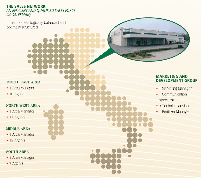 sales and marketing organization - Gowan Italia